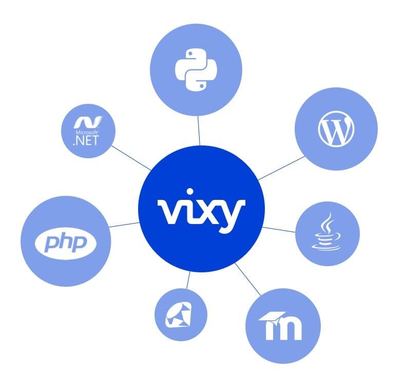 vixy api client library